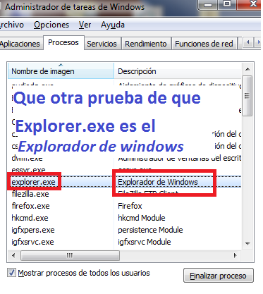 shell de windows