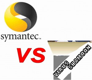 symantec shamoon